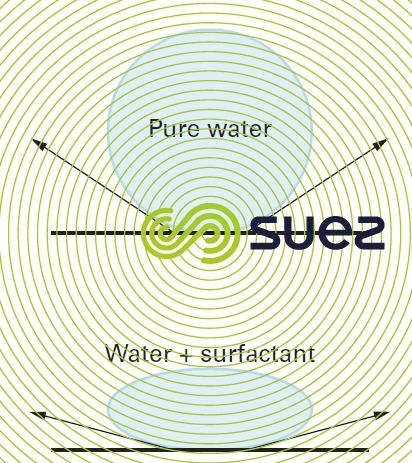 Pure water surfactant