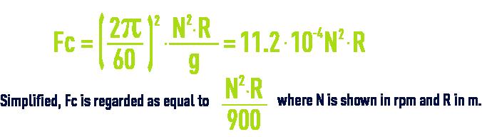 Formula: centrifugal acceleration - rotation speed
