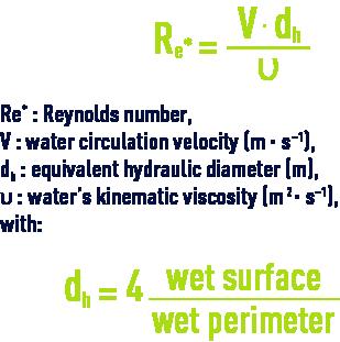 Formula:  Settling tank structure - Reynolds number