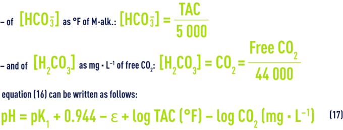 Formula: pHS  - close link between pH, M-alk. And free CO2