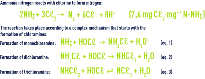 Formula: Ammonia nitrogen reacts with chlorine to form nitrogen