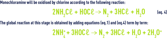 Formula: Monochloramine will be oxidised by chlorine
