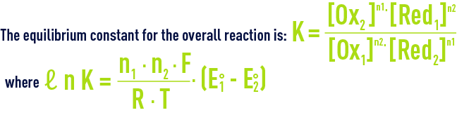 Formula: Foreseen oxidation-reduction reactions