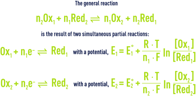 Formula: the oxidizing-reduction reaction and the Redox couple