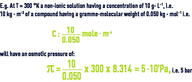 Formula: desalination membranes - Van't Hoff law E.g. At T = 300 °K