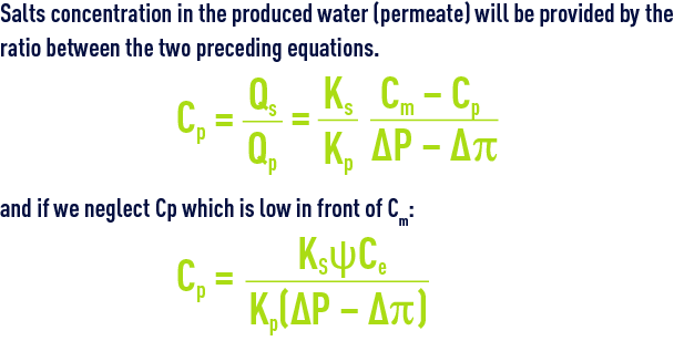 Formula: desalination membranes  - Salts concentration in the produced water