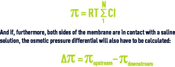 Formula: desalination membranes - osmotic pressure