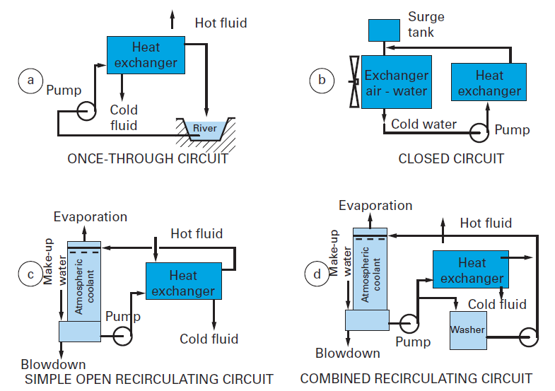 Electrical Circuit Used In Water Cooler - Circuit Diagram Images on
