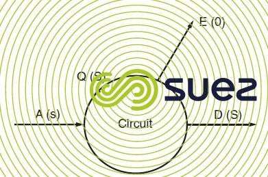 Circuit semi-ouvert  - bilan débit