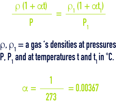 formula: Physic concepts of gases and thermodynamics - Gay-Lussac law