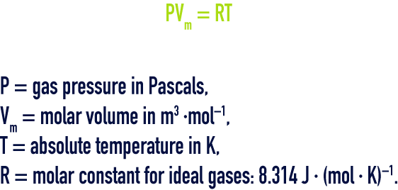 formula: Physic concepts of gases and thermodynamics - mariotte law