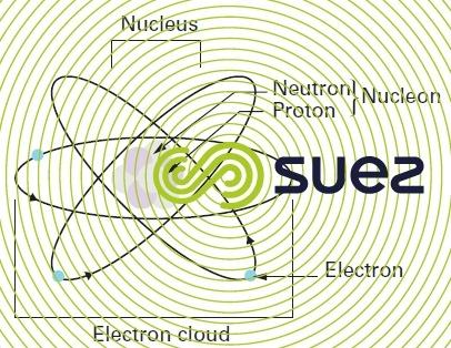 Proton -neutron