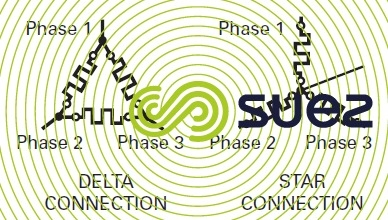 Star and delta connections