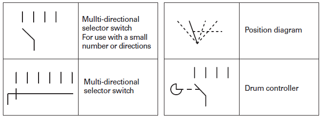Graphic symbols used in wiring diagrams according to cen standards graphic symbols used in wiring diagrams according to cen standards degremont cheapraybanclubmaster Images