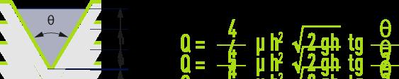 Formula: Thin-walled triangular weir
