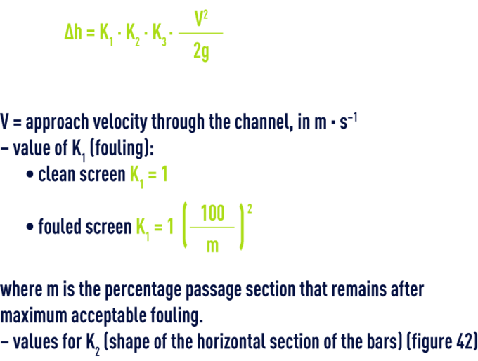 Formula: Pressure drop through a bar screen - value for K1 value for K2