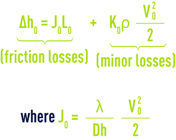 Formula: Head losses with undetermined fluid - turbulent flow