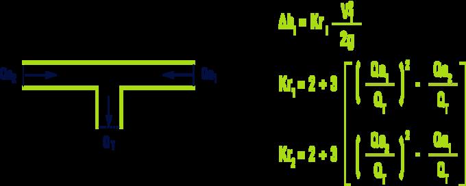 formula: T components- Symmetrical T, converging flows