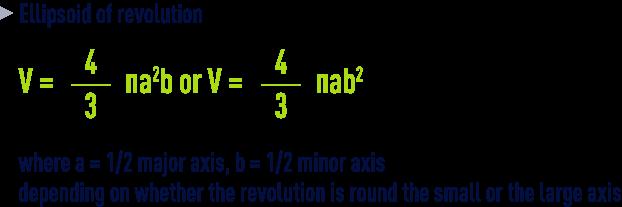 formula: geometry formulae- Ellipsoid of revolution