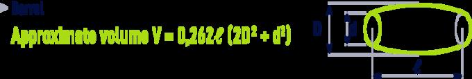 formula: geometry formulae - Barrel
