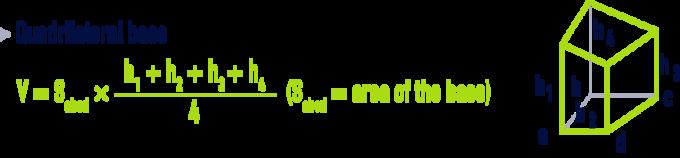 formula: geometry formulae - Prism frustum quadrilateral base