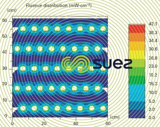 UVC flux distribution Aquaray 40 module disinfection ultraviolets