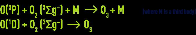 Formula: ozone generation - dissociation molecular oxygen