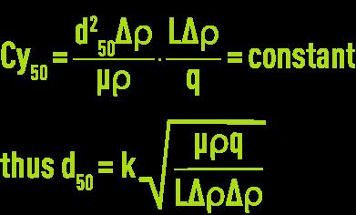 Formula: Hydrocyclone