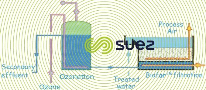 Water treatability study