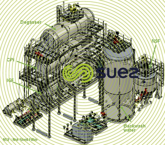 onshore oil facility Irak
