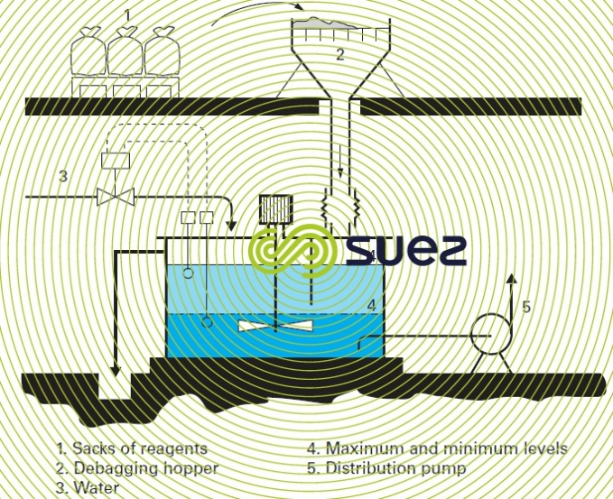 tank dissolving  aluminium sulphate lime slurry