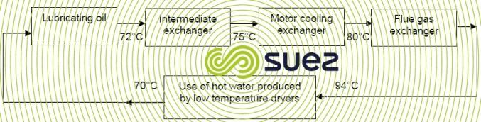 pathway hot water cogeneration gas engine