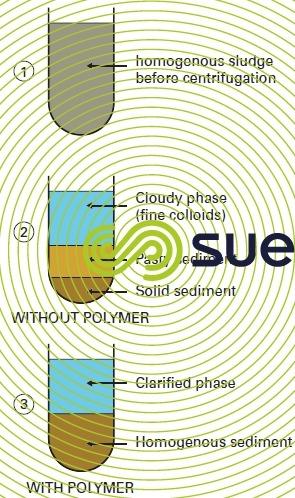 centrifugation laboratory urban sludge