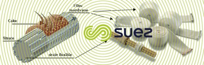 filtration - drain filtration membranes