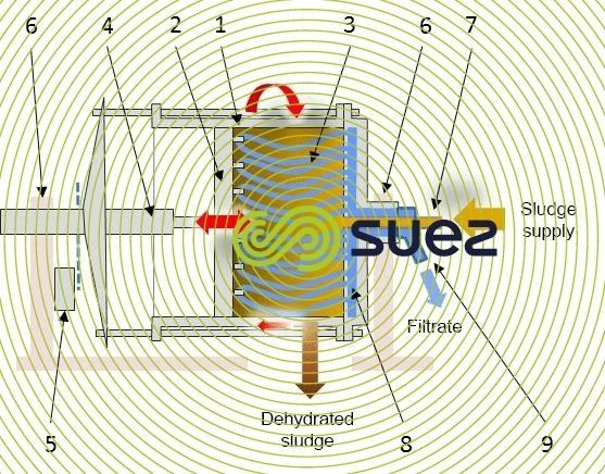 piston press diagram