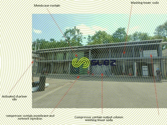 Bio-methane production unit Strasbourg