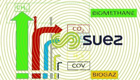 biogas bio-methane