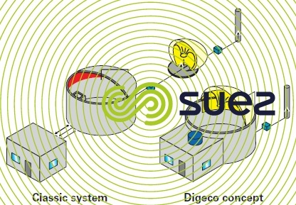 Digeco type digestion system