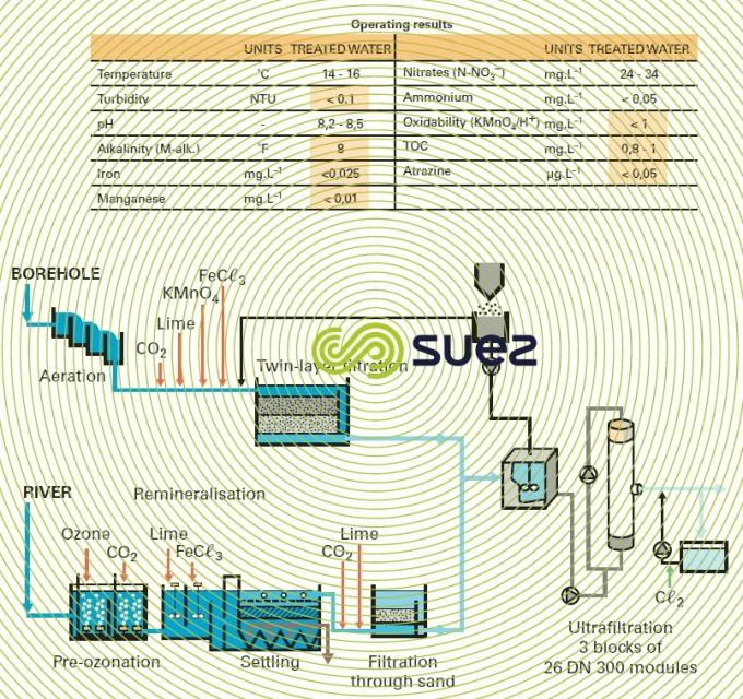degremont water treatment handbook pdf