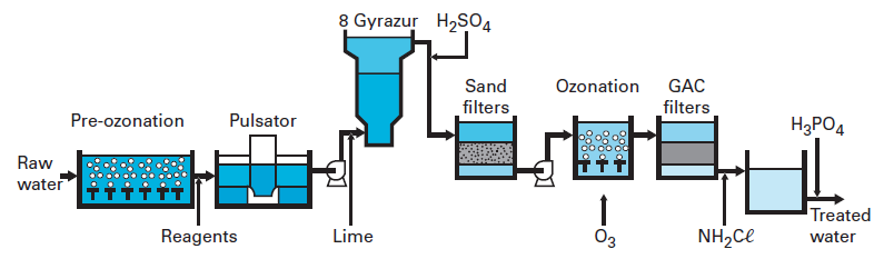 Water Softener With A Drinking Water Treatment Unit