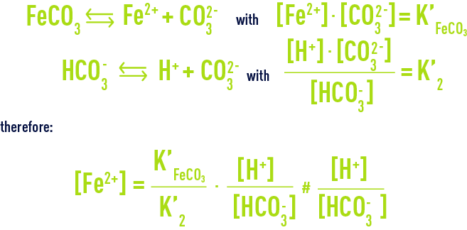 Formula: eliminating iron - carbonate precipitation