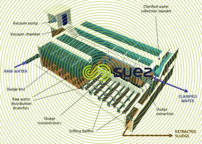 pulsator sludge blanket clarification schema