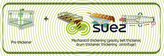 biological sludge thickening system including a preliminary concentration stage – Drainis Turbo schema