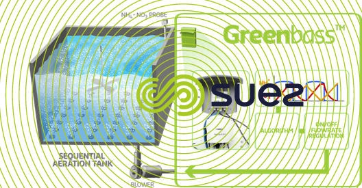 regulation of sequenced aeration for activated sludge – Greenbass™ schema